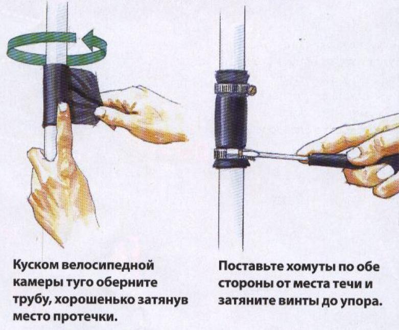 Ремонт трубы с помощью резинового бандажа