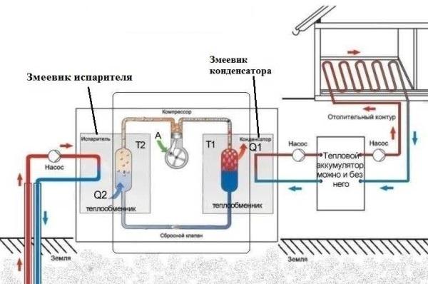 Схема отопления при помощи теплового насоса