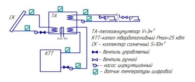 Схема 1. Отопление с теплоаккумулятором с использованием котла