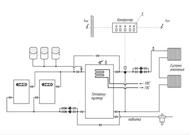 Схема 2. Подключение теплоаккумулятора к магистрали отопления