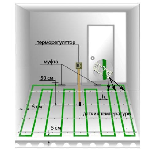 Схема расположения термодатчика