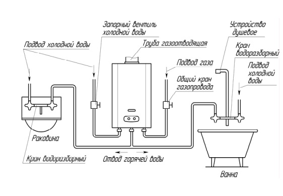 Инструкция На Газовую Колонку Аквилон
