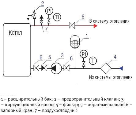 Схема установки бака
