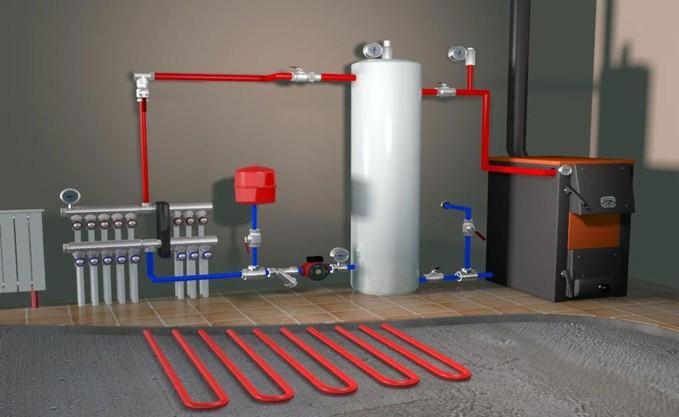 Пример системы отопления частного дома