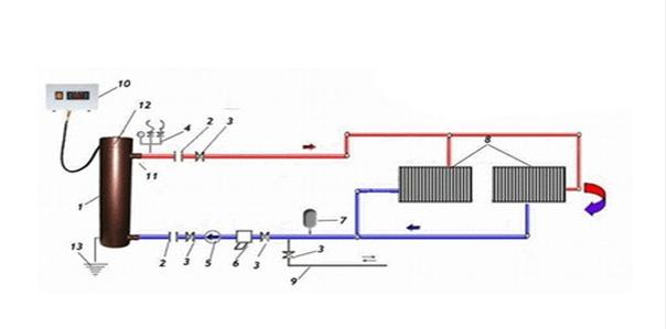 Схема подключения к системе отопления дома