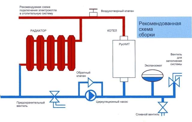 Давление водопровода в многоэтажном доме