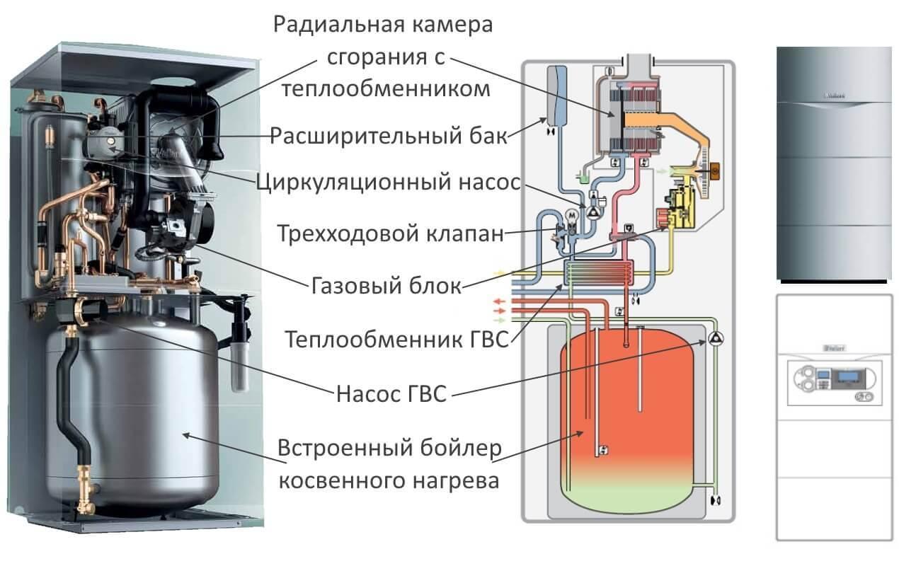 Схема напольного конденсационного котла с бойлером