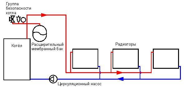 Схема магистрали с принудительной циркуляцией