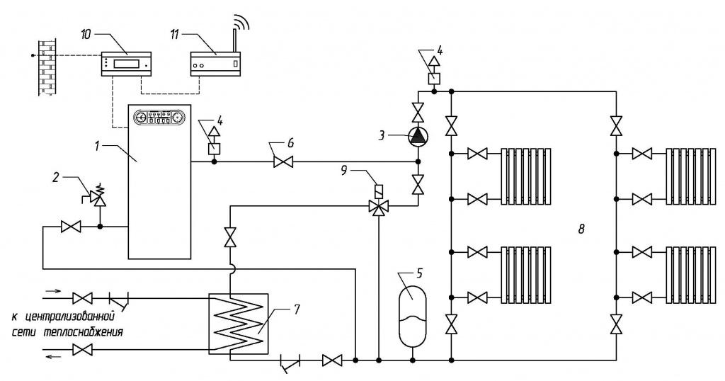 Схема подключения котла с GSM управлением (модулем)