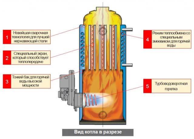 Дизельный котел отопления, расход топлива для оптимальной работы