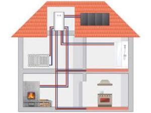 Двухконтурная система отопления частного дома