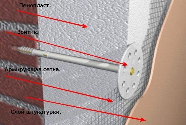 Схема утепление стен и потолка пенопластом под штукатурку