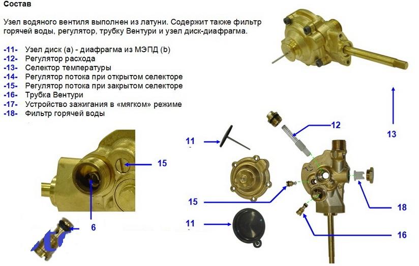 Конструкция редуктора газовой колонки