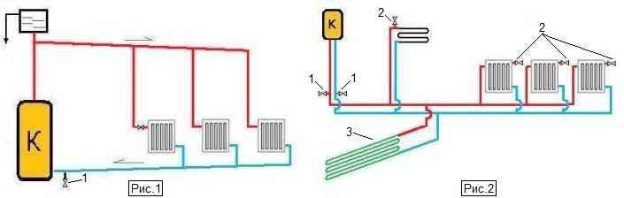 Рис.2 Двухтрубная система.
