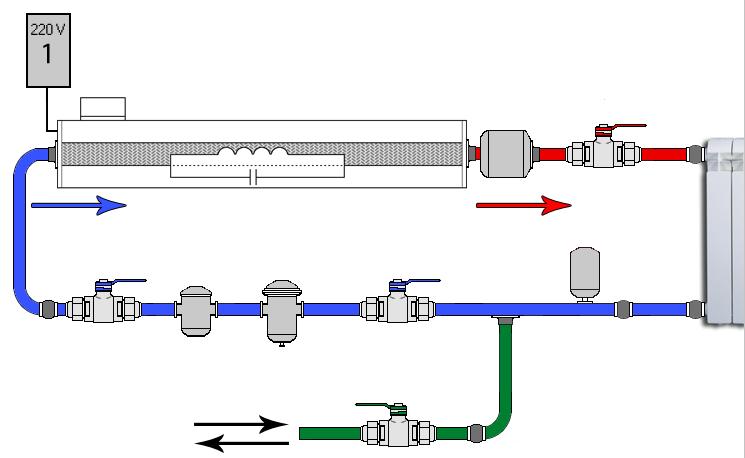 Подключение электрического индукционного котла