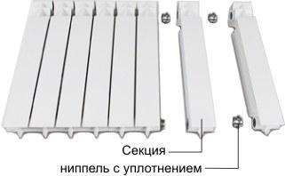 Конструкция алюминиевого радиатора