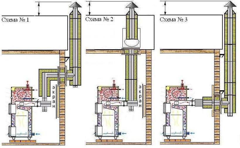 Схема монтажа вытяжной трубы в частном доме