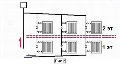 Вертикальная схема монтажа отоптения
