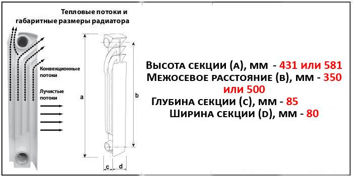 Технические характеристики одной секции биметаллического радиатора