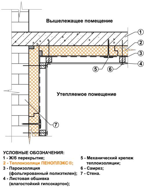 Схема утепление стен и потолка пенопластом под обшивку