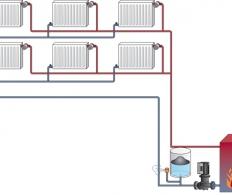 Гидравлическое сопротивление системы отопления